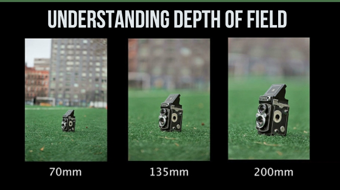 Principles of Depth of Field